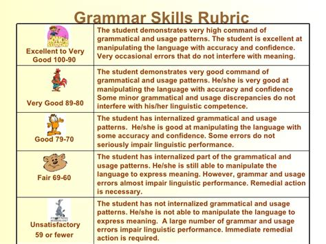 Essay writing done assignment of contract form essay checker grammar help write essay online