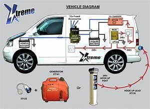 Split Charging Kit Bundle Offer 1  Vw T4 T5 T6 Xtremevan