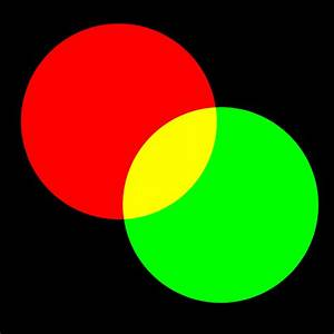File Venn Diagram For Additive Rg Color Svg