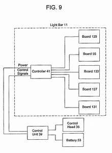 Federal Signal Legend Lightbar Wiring Diagram