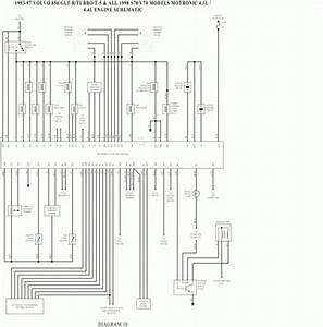 1998 Volvo S70 Radio Wiring Diagram