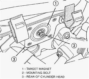 2005 Dodge Neon Sensor Diagram 30 Wiring Diagram