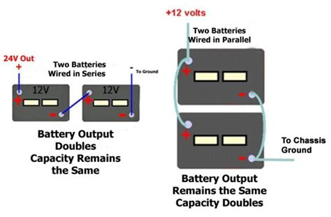 wiring two 12 volt batteries in series or parallel to power motorhome etrailer