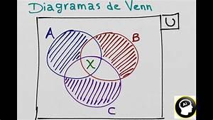 Diagramas De Venn Euler  Problemas Con Conjuntos