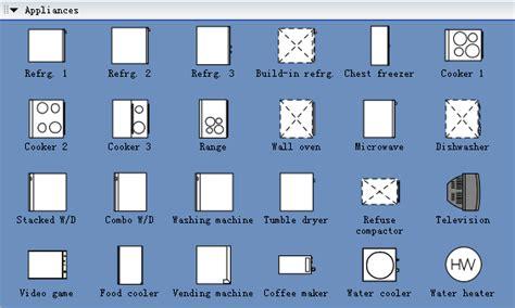 kitchen floor plan symbols appliances appliances symbols for building plan 8073