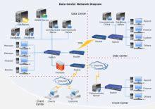 Schematic Diagram Power Bank