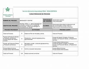Manual De Procedimientos By Danny Steven Liberato Gacha