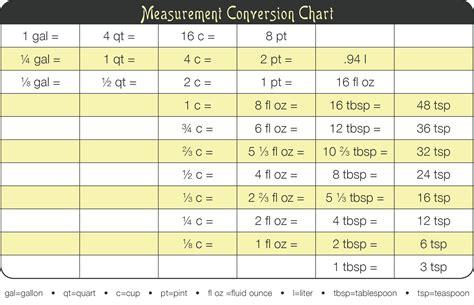 measurement conversion chart measurement conversion chart diva di cucina