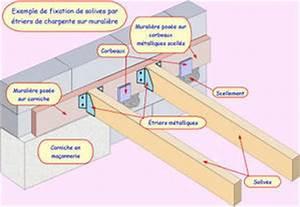 Realiser Un Plancher Bois : r novation d 39 un grenier maison en pierre ~ Premium-room.com Idées de Décoration