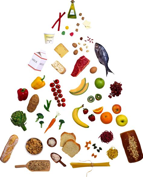 cuisine arte food pyramid clip free free clipart images clipartix