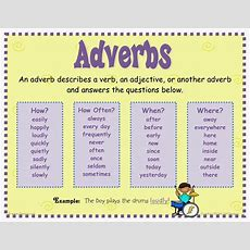 Adverb, Its Form, Function, Rules And Uses