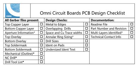 How Avoid Pcb Board Delays Cam