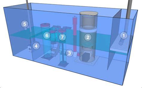 configuration d un aquarium de 2352 litres en coraux durs sps lps date 13 12 2017 21 20