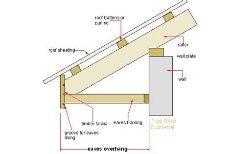 hanging file frame eves roof eave detail quot quot sc quot 1 quot st quot quot