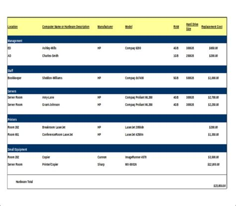 Server Documentation Template by Server Inventory Template 13 Free Excel Pdf Documents