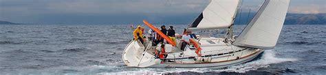 Boat Financing Ft Lauderdale boat financing ft lauderdale charleston annapolis seattle