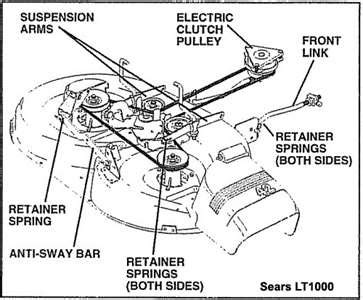 craftsman lt1000 drive belt diagram repair tip quot mower belt diagram 5 quot fixya
