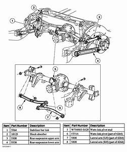 Rear Shock Replacement  How To Replace Rear Shocks On 2002