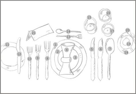 tisch eindecken gastronomie tisch decken wie ein profi tisch und k 252 che