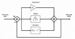 Can You Give Me Pid Control Block Diagram