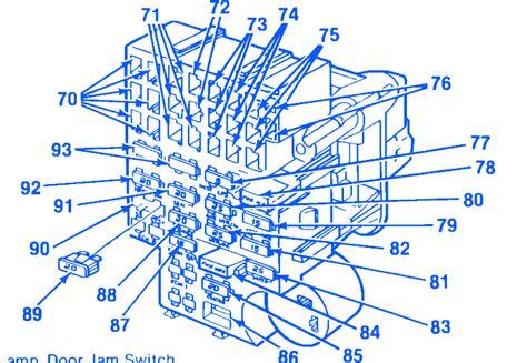 Chevrolet Silverado Fuse Box Block Circuit
