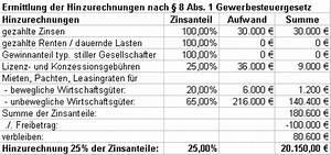Leasing Berechnen : unternehmenssteuerreform gewerbesteuer ~ Themetempest.com Abrechnung