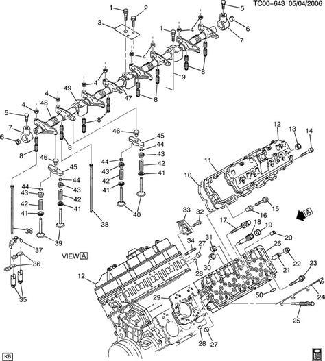2006 Duramax Diesel Engine Diagram by Engine Asm 6 6l V8 Diesel Cylinder Related Parts