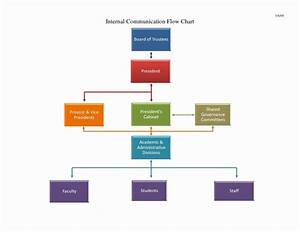 Free Work Flow Chart Template New Flow Chart Template Word
