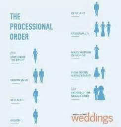 25+ best ideas about Wedding Processional Order on Pinterest | Wedding timeline planner ...