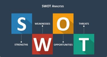 swot analysis templates  word  excel