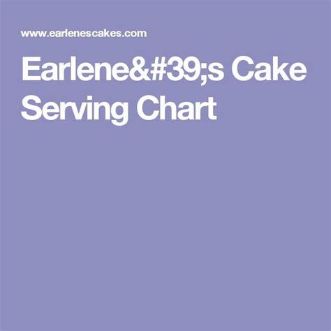 cake serving chart ideas  pinterest cake