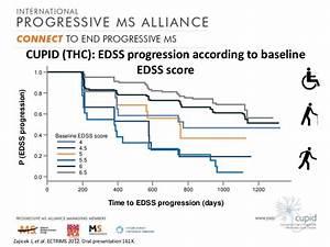 Treatement in progressive MS
