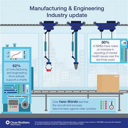 Manufacturing Industry Update Engineering Smes