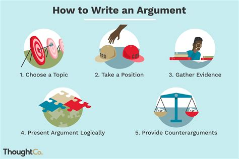 How to write references for academic papers reappraising the risk society thesis how to write a good thesis for history what does thesis mean in arabic what does thesis mean in arabic