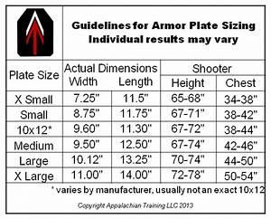 Shellback Tactical Armor Kit Page 1 Ar15 Com