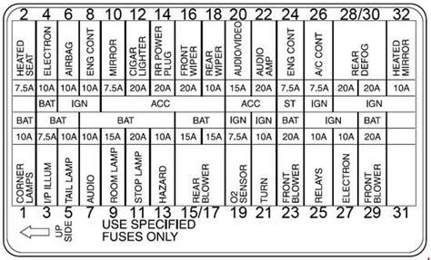 mercury villager   fuse box diagram carknowledge