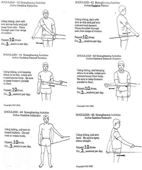 extremity theraband exercises a collection of other