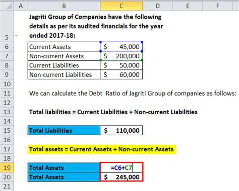 debt ratio formula calculator  excel template