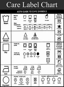 i so need to print this for my laundry room wall for With clothing label symbols