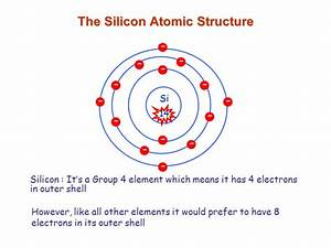 Semiconductor Materials - ppt download