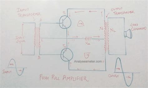 Push Pull Amplifier Circuit Operation Advantages