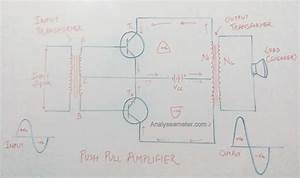 Push Pull Amplifier Circuit  Operation  Advantages And