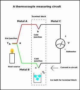 File Thermocouple Circuit Svg