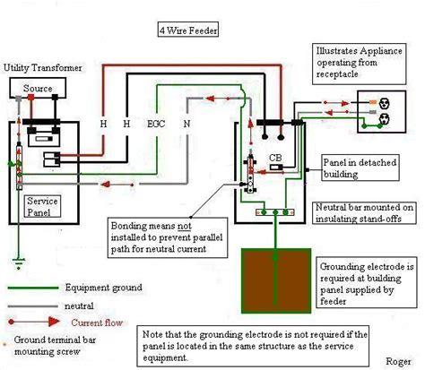 100 garage sub panel electrical page 2 diy
