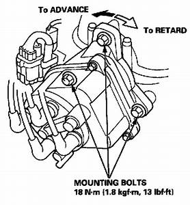 1998 Honda Civic Ex Engine Diagram 1998 Jeep Grand Cherokee Laredo Engine Diagram Wiring Diagram