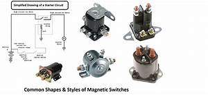 Magnetic Switches - Diagrams  U0026 Styles