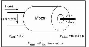 Mechanische Leistung Elektromotor Berechnen : flug modellbau elektroantrieb ~ Themetempest.com Abrechnung