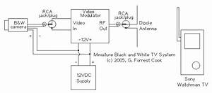 Miniature Black And White Tv System - Electrical Equipment Circuit - Circuit Diagram