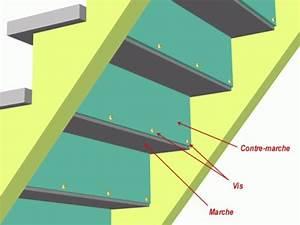 image du site marche et contremarche escalier marche et With peindre des escalier en bois 3 metamorphoser un escalier poser des contremarches