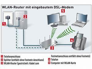 Ethernet Was Ist Das : so schlie en sie wlan router problemlos an bilder screenshots computer bild ~ Eleganceandgraceweddings.com Haus und Dekorationen